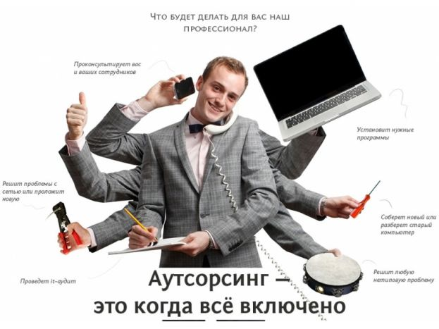 ИТ-аутсорсинг (англ. IT outsourcing)